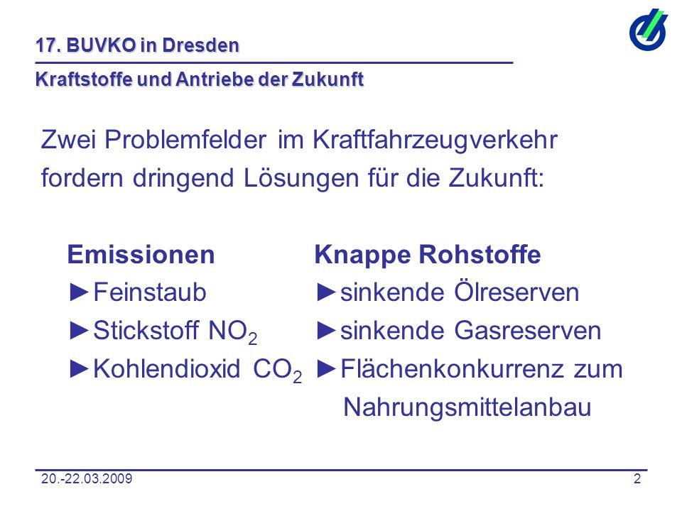 20.-22.03.20092 17. BUVKO in Dresden Kraftstoffe und Antriebe der Zukunft Zwei Problemfelder im Kraftfahrzeugverkehr fordern dringend Lösungen für die