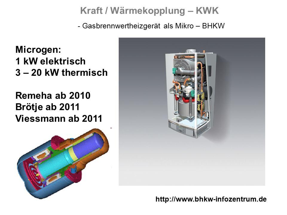 Kraft / Wärmekopplung – KWK - Gasbrennwertheizgerät als Mikro – BHKW Microgen: 1 kW elektrisch 3 – 20 kW thermisch Remeha ab 2010 Brötje ab 2011 Viessmann ab 2011 http://www.bhkw-infozentrum.de