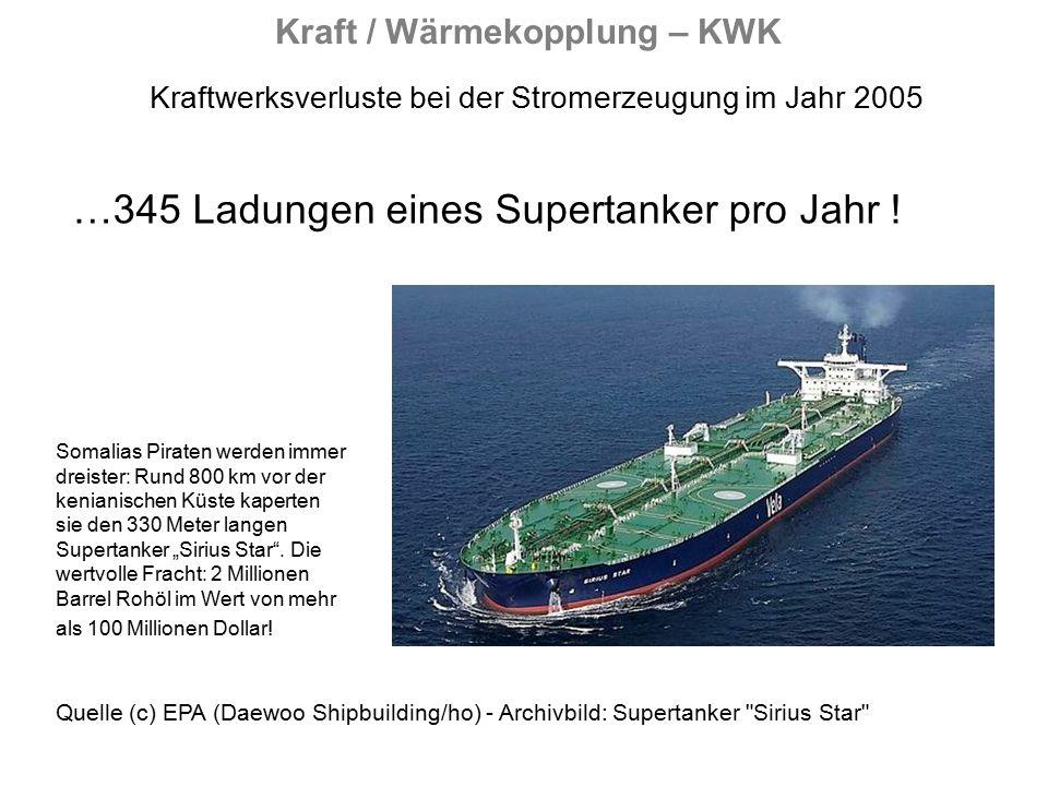 Kraft / Wärmekopplung – KWK Kraftwerksverluste bei der Stromerzeugung im Jahr 2005 …345 Ladungen eines Supertanker pro Jahr .