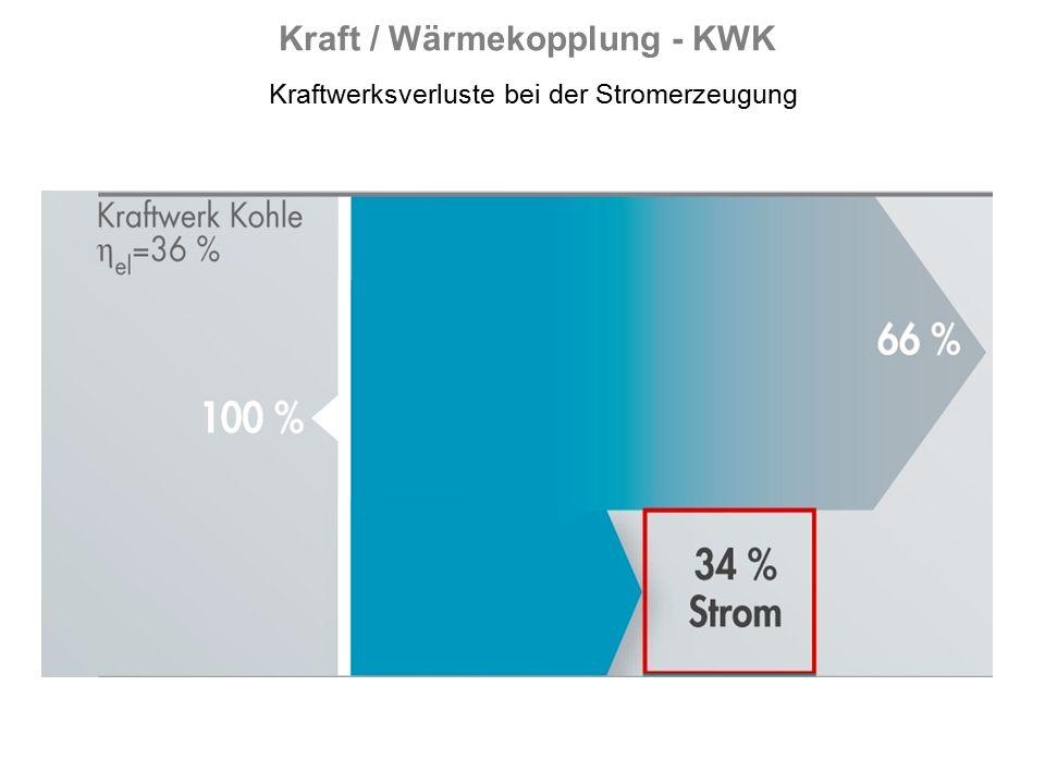 Quelle http://www.viessmann.de Kraft / Wärmekopplung – KWK - Gasbrennwertheizgerät mit Brennstoffzelle als Mikro – BHKW Viotvalor 300P Leistung: 0,75 kW elektrisch 1 – 20 kW thermisch