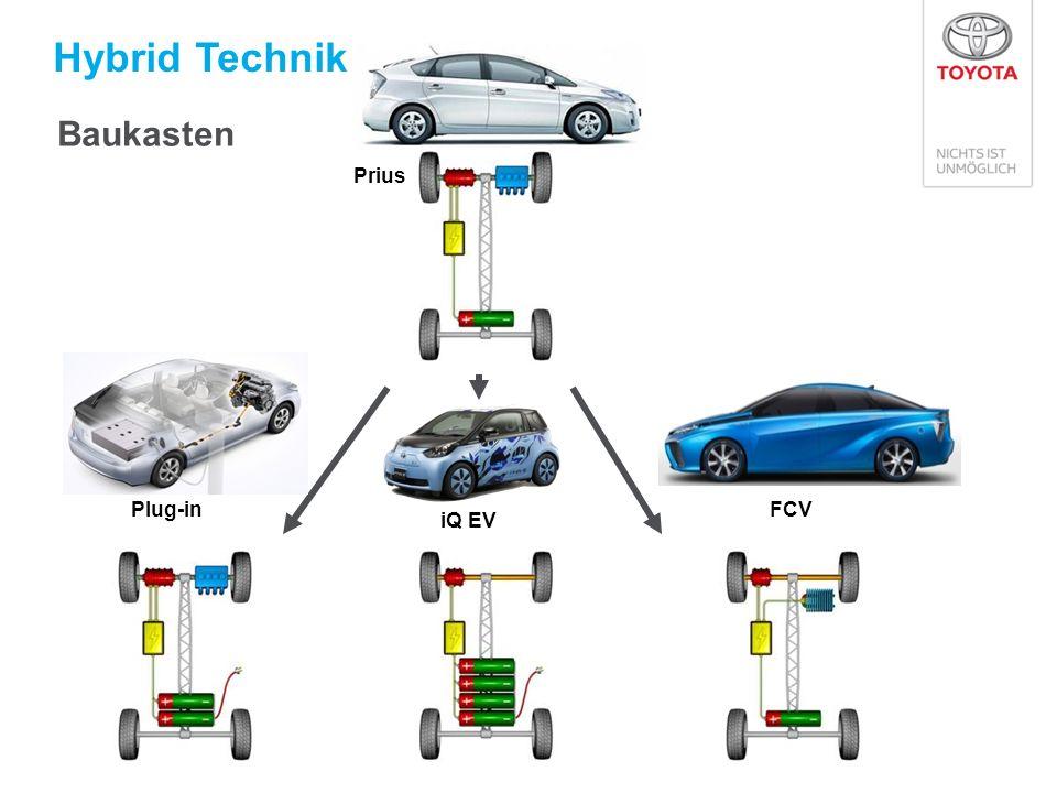 Prius Plug-in iQ EV FCV Baukasten Hybrid Technik
