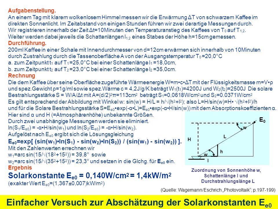 Einfacher Versuch zur Abschätzung der Solarkonstanten E e0 Zuordnung von Sonnenhöhe w, Schattenlänge l und Durchstrahlungslänge L Aufgabenstellung. An