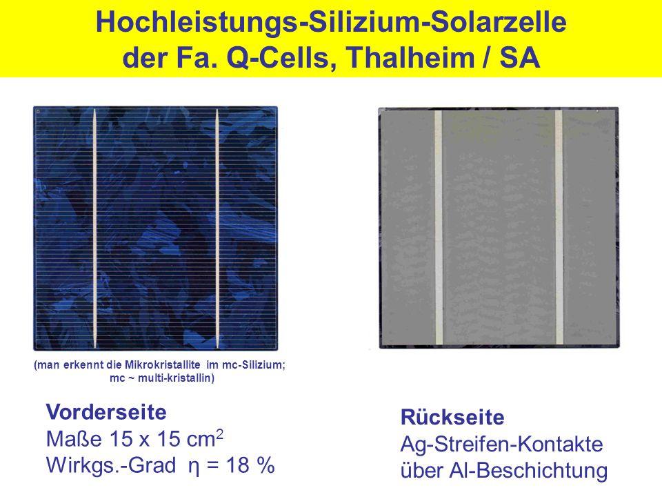 Vorderseite Maße 15 x 15 cm 2 Wirkgs.-Grad η = 18 % Rückseite Ag-Streifen-Kontakte über Al-Beschichtung Hochleistungs-Silizium-Solarzelle der Fa. Q-Ce