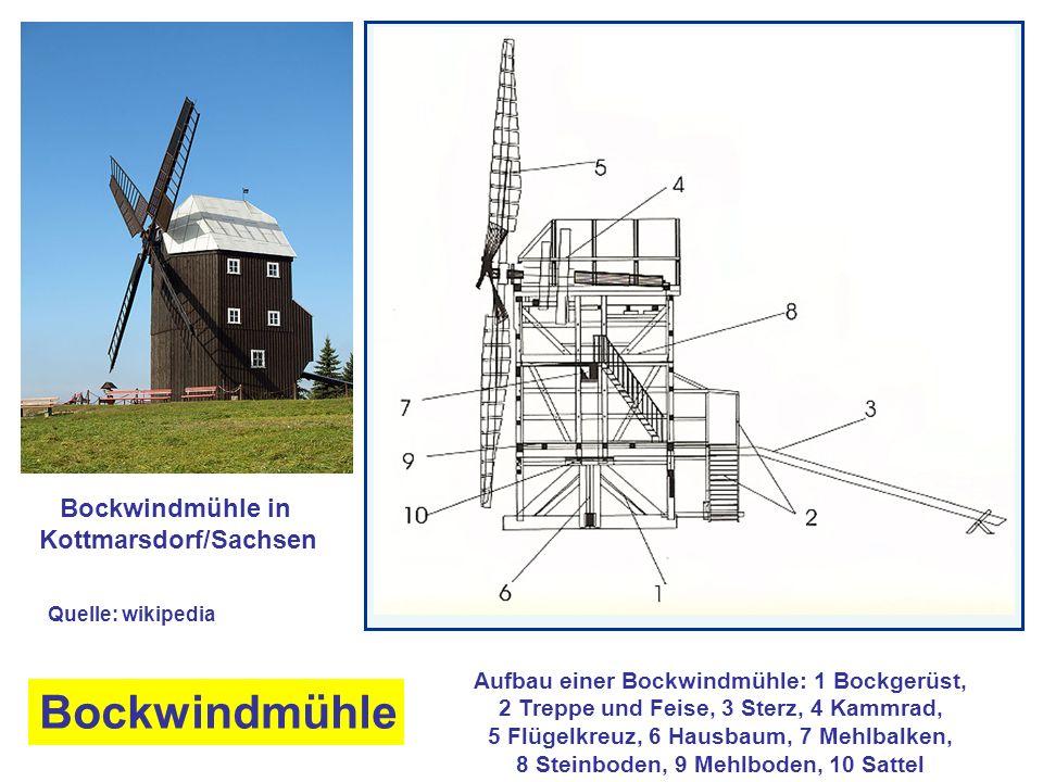 Aufbau einer Bockwindmühle: 1 Bockgerüst, 2 Treppe und Feise, 3 Sterz, 4 Kammrad, 5 Flügelkreuz, 6 Hausbaum, 7 Mehlbalken, 8 Steinboden, 9 Mehlboden,
