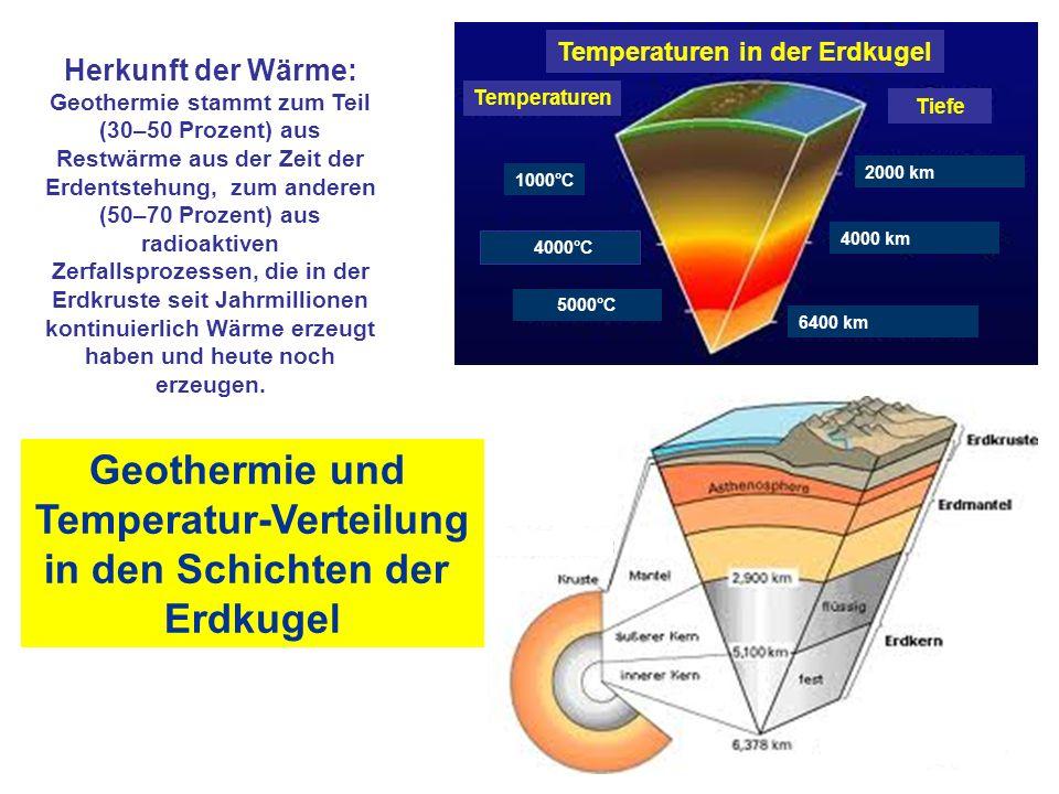Temperaturen in der Erdkugel Temperaturen Tiefe Geothermie und Temperatur-Verteilung in den Schichten der Erdkugel Herkunft der Wärme: Geothermie stammt zum Teil (30–50 Prozent) aus Restwärme aus der Zeit der Erdentstehung, zum anderen (50–70 Prozent) aus radioaktiven Zerfallsprozessen, die in der Erdkruste seit Jahrmillionen kontinuierlich Wärme erzeugt haben und heute noch erzeugen.