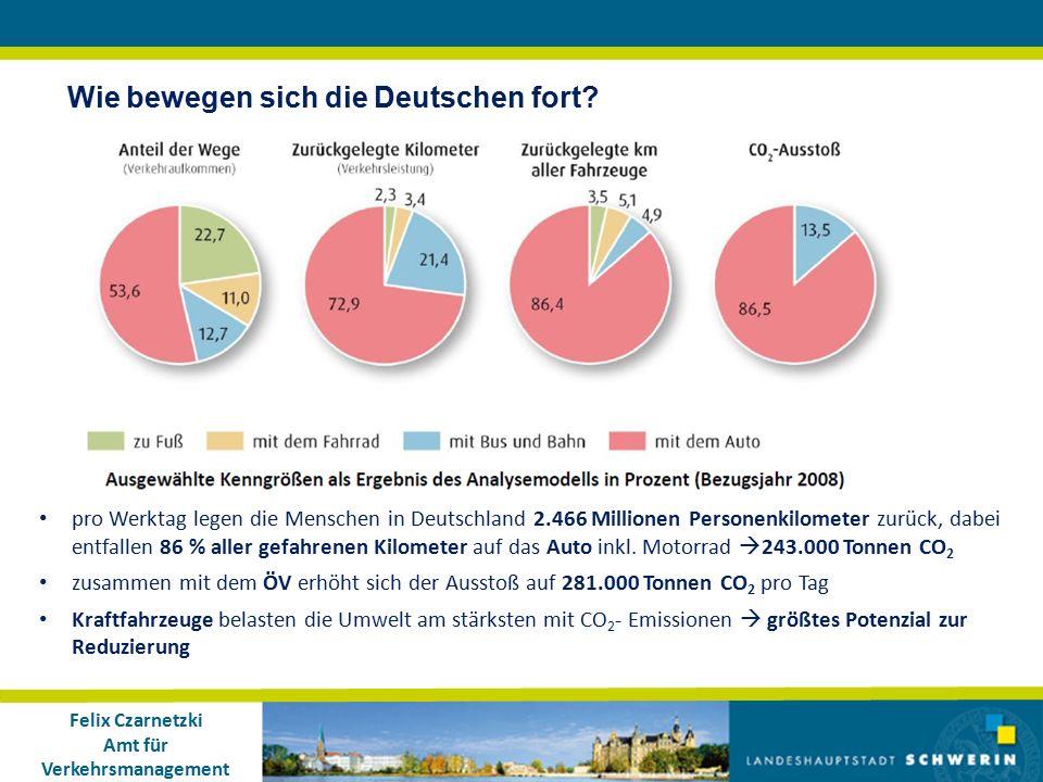 Felix Czarnetzki Amt für Verkehrsmanagement pro Werktag legen die Menschen in Deutschland 2.466 Millionen Personenkilometer zurück, dabei entfallen 86 % aller gefahrenen Kilometer auf das Auto inkl.