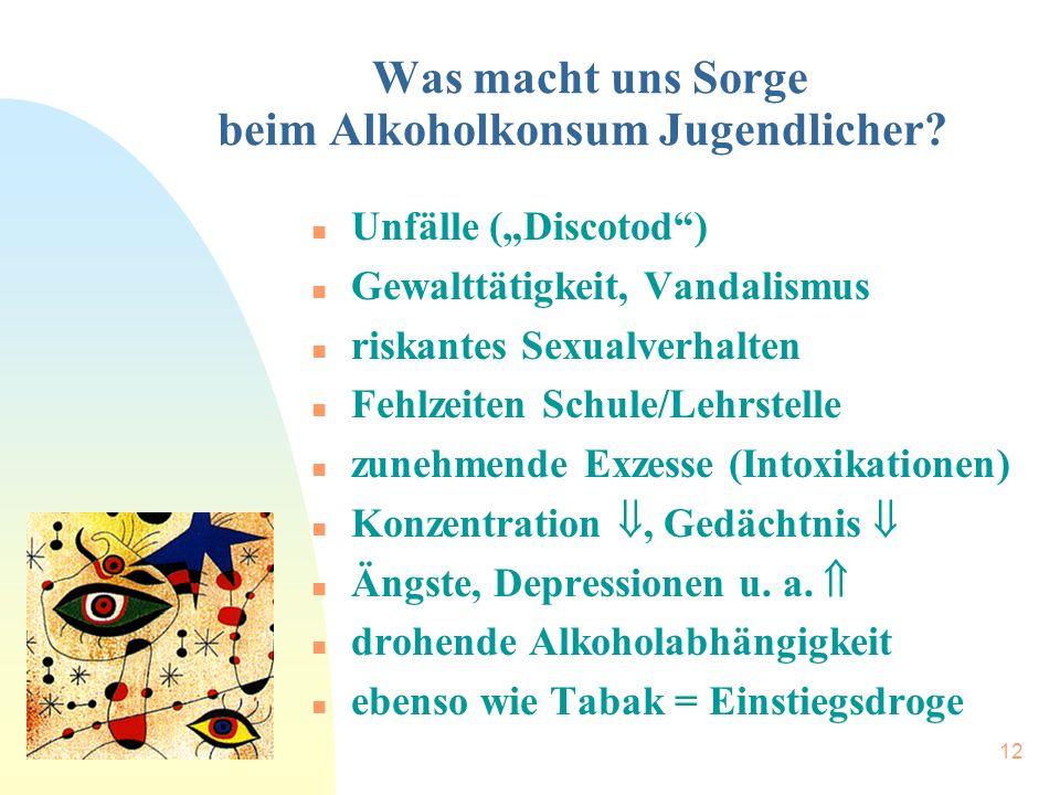 12 Was macht uns Sorge beim Alkoholkonsum Jugendlicher.