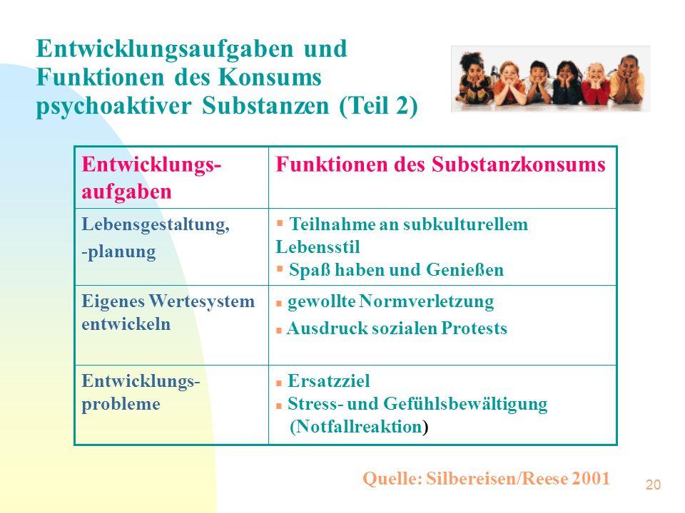 20 Entwicklungsaufgaben und Funktionen des Konsums psychoaktiver Substanzen (Teil 2) n Ersatzziel n Stress- und Gefühlsbewältigung (Notfallreaktion) E