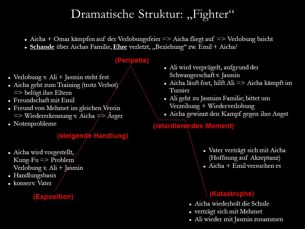 """Dramatische Struktur: """"Fighter Aicha wird vorgestellt, Kung-Fu => Problem Verlobung v."""