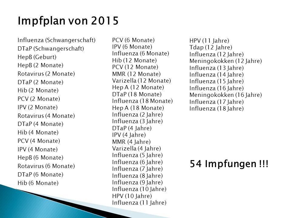 Impfplan von 2015 Influenza (Schwangerschaft) DTaP (Schwangerschaft) HepB (Geburt) HepB (2 Monate) Rotavirus (2 Monate) DTaP (2 Monate) Hib (2 Monate)