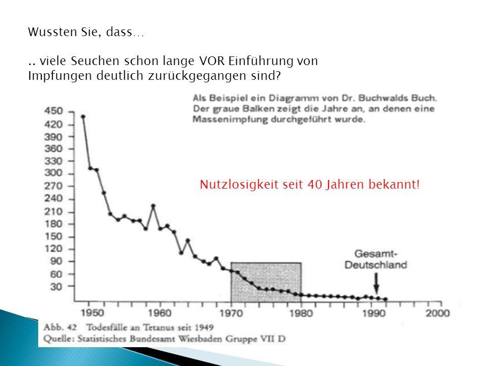 Masernsterblichkeit in Deutschland (Buchwald, S. 133) Wussten Sie, dass….. viele Seuchen schon lange VOR Einführung von Impfungen deutlich zurückgegan