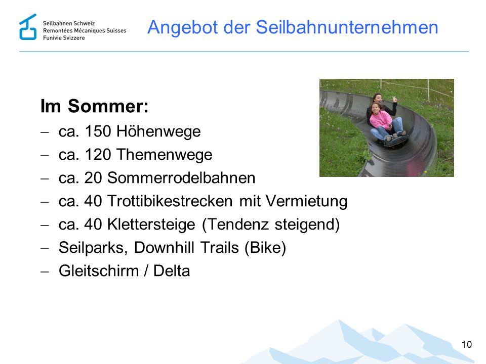 Angebot der Seilbahnunternehmen Im Sommer:  ca. 150 Höhenwege  ca. 120 Themenwege  ca. 20 Sommerrodelbahnen  ca. 40 Trottibikestrecken mit Vermiet