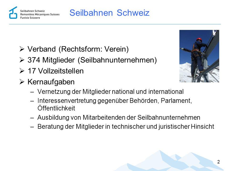 Seilbahnen Schweiz  Verband (Rechtsform: Verein)  374 Mitglieder (Seilbahnunternehmen)  17 Vollzeitstellen  Kernaufgaben –Vernetzung der Mitgliede