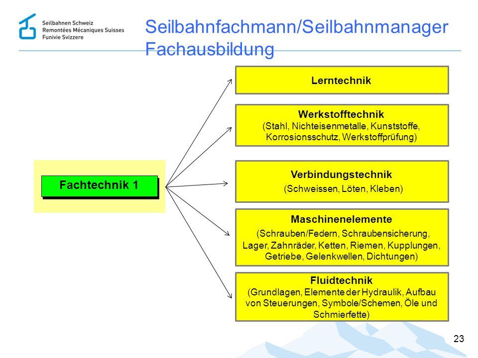 23 Seilbahnfachmann/Seilbahnmanager Fachausbildung Fachtechnik 1 Lerntechnik Werkstofftechnik (Stahl, Nichteisenmetalle, Kunststoffe, Korrosionsschutz