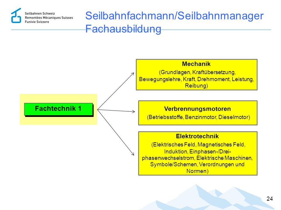 24 Seilbahnfachmann/Seilbahnmanager Fachausbildung Fachtechnik 1 Mechanik (Grundlagen, Kraftübersetzung, Bewegungslehre, Kraft, Drehmoment, Leistung,