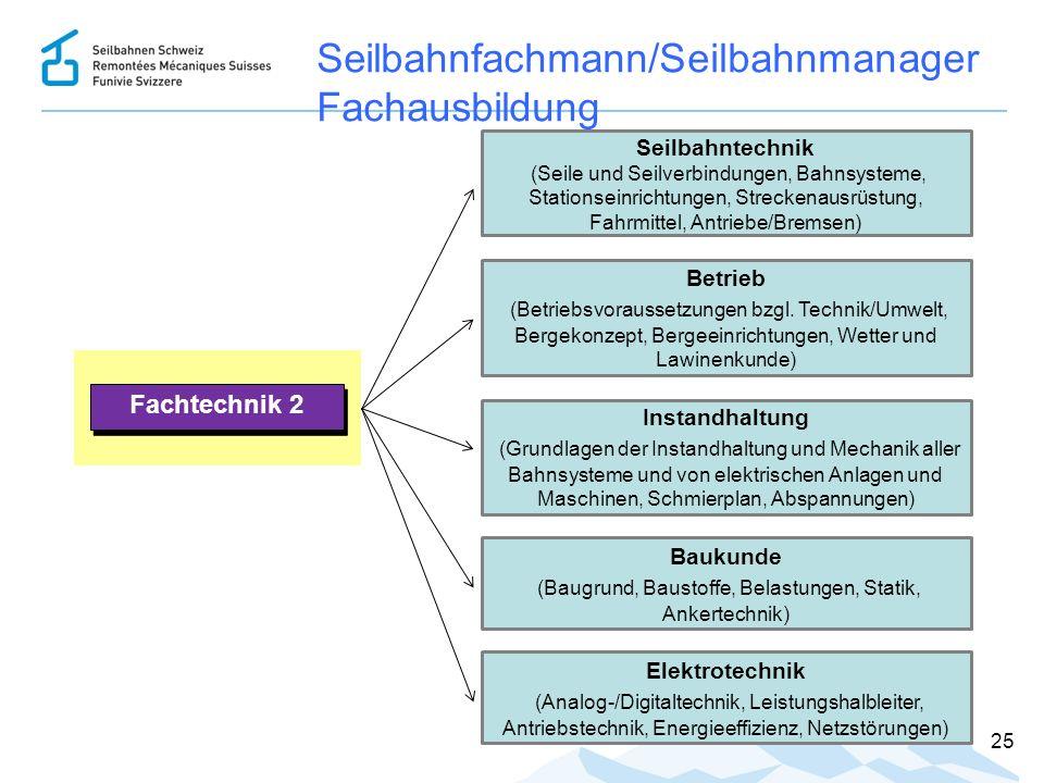25 Seilbahnfachmann/Seilbahnmanager Fachausbildung Fachtechnik 2 Seilbahntechnik (Seile und Seilverbindungen, Bahnsysteme, Stationseinrichtungen, Stre