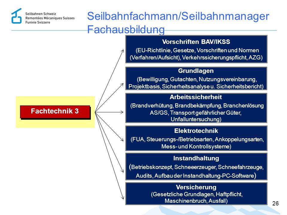 26 Seilbahnfachmann/Seilbahnmanager Fachausbildung Fachtechnik 3 Vorschriften BAV/IKSS (EU-Richtlinie, Gesetze, Vorschriften und Normen (Verfahren/Auf