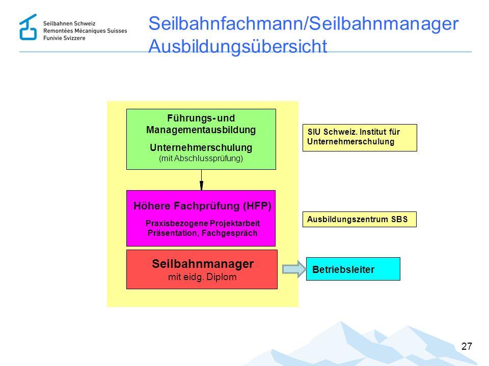 27 Seilbahnfachmann/Seilbahnmanager Ausbildungsübersicht Seilbahnmanager mit eidg. Diplom Führungs- und Managementausbildung Unternehmerschulung (mit
