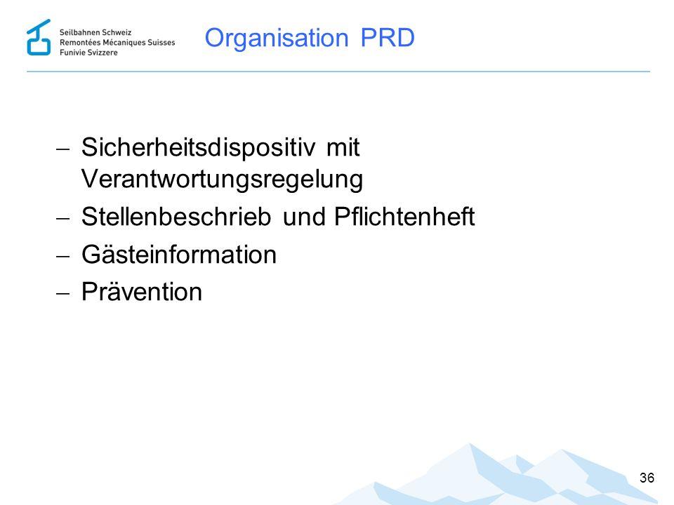 Organisation PRD  Sicherheitsdispositiv mit Verantwortungsregelung  Stellenbeschrieb und Pflichtenheft  Gästeinformation  Prävention 36
