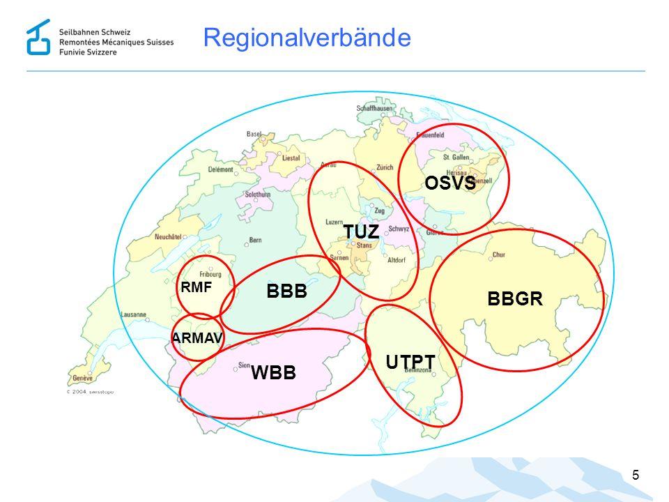 Regionalverbände 5 RMF UTPT ARMAV BBB BBGR OSVS TUZ WBB