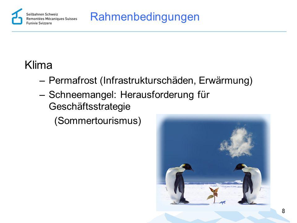 Rahmenbedingungen Klima –Permafrost (Infrastrukturschäden, Erwärmung) –Schneemangel: Herausforderung für Geschäftsstrategie (Sommertourismus) 8