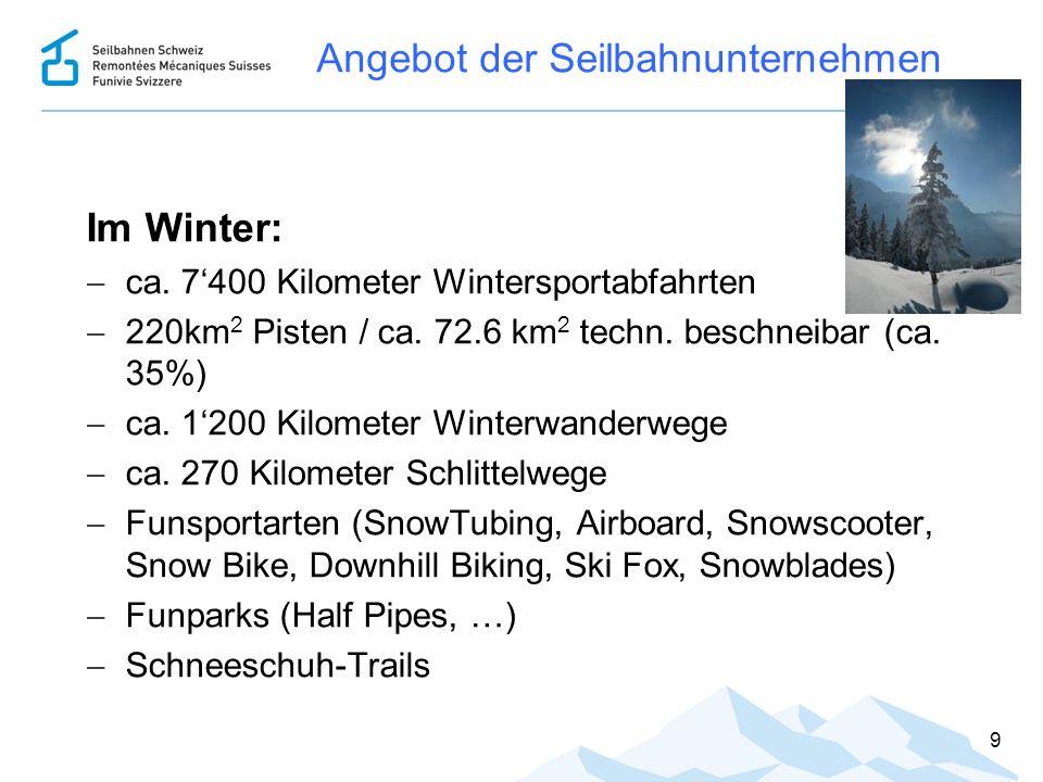 Angebot der Seilbahnunternehmen Im Winter:  ca. 7'400 Kilometer Wintersportabfahrten  220km 2 Pisten / ca. 72.6 km 2 techn. beschneibar (ca. 35%) 