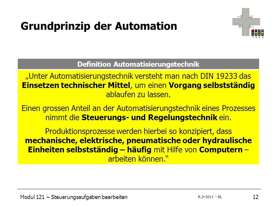 """Modul 121 – Steuerungsaufgaben bearbeiten12 R.3–2011 - BL Grundprinzip der Automation Definition Automatisierungstechnik """"Unter Automatisierungstechnik versteht man nach DIN 19233 das Einsetzen technischer Mittel, um einen Vorgang selbstständig ablaufen zu lassen."""