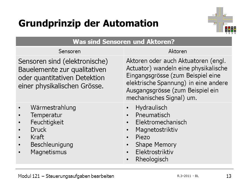 Modul 121 – Steuerungsaufgaben bearbeiten13 R.3–2011 - BL Grundprinzip der Automation Was sind Sensoren und Aktoren? SensorenAktoren Sensoren sind (el