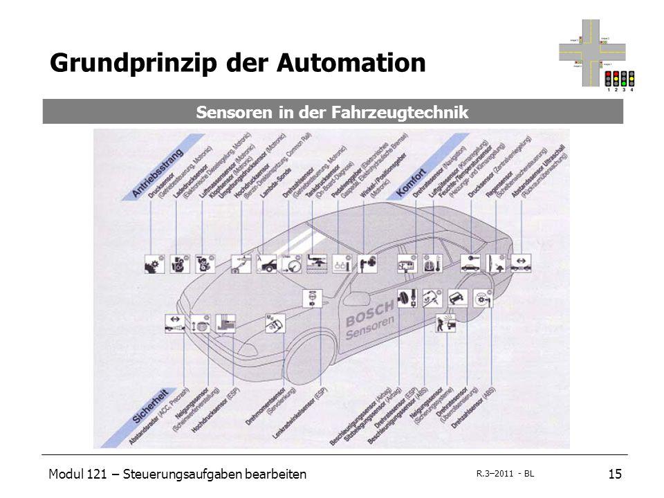 Modul 121 – Steuerungsaufgaben bearbeiten15 R.3–2011 - BL Grundprinzip der Automation Sensoren in der Fahrzeugtechnik