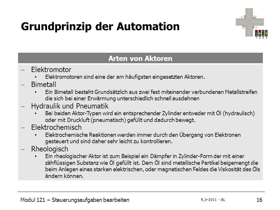 Modul 121 – Steuerungsaufgaben bearbeiten16 R.3–2011 - BL Grundprinzip der Automation Arten von Aktoren  Elektromotor Elektromotoren sind eine der am häufigsten eingesetzten Aktoren.