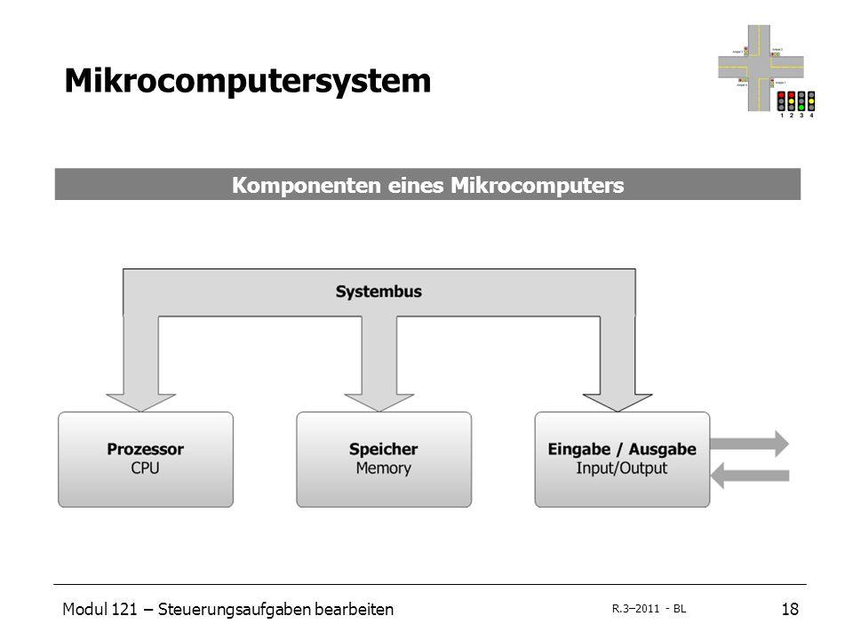 Modul 121 – Steuerungsaufgaben bearbeiten18 R.3–2011 - BL Mikrocomputersystem Komponenten eines Mikrocomputers