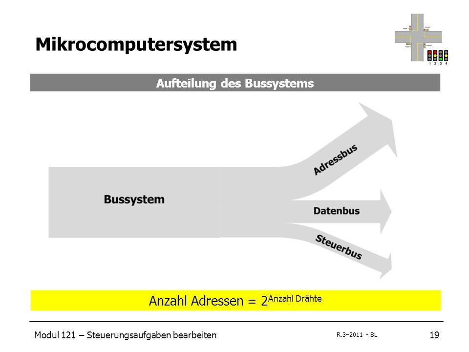 Modul 121 – Steuerungsaufgaben bearbeiten19 R.3–2011 - BL Mikrocomputersystem Aufteilung des Bussystems Anzahl Adressen = 2 Anzahl Drähte