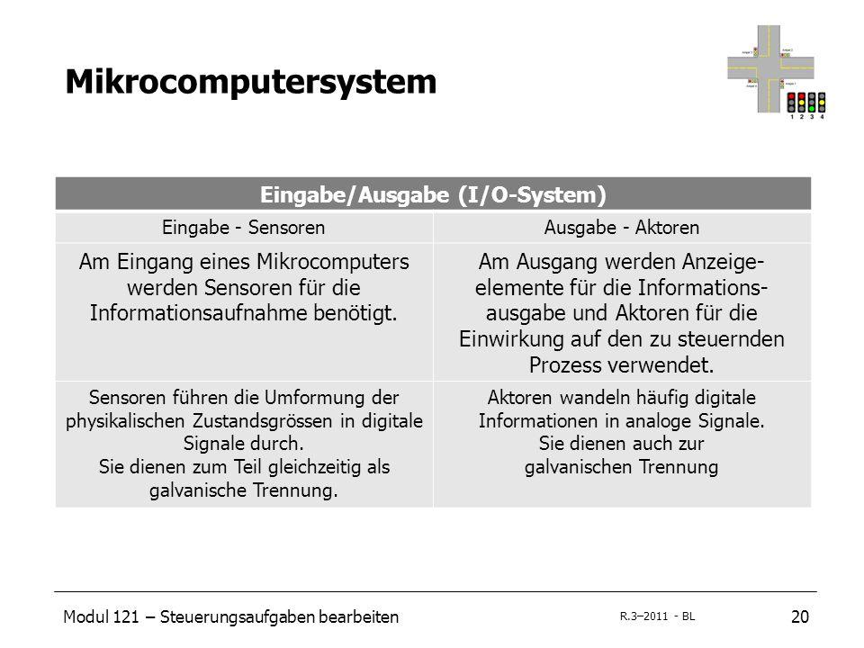 Modul 121 – Steuerungsaufgaben bearbeiten20 R.3–2011 - BL Mikrocomputersystem Eingabe/Ausgabe (I/O-System) Eingabe - SensorenAusgabe - Aktoren Am Eing