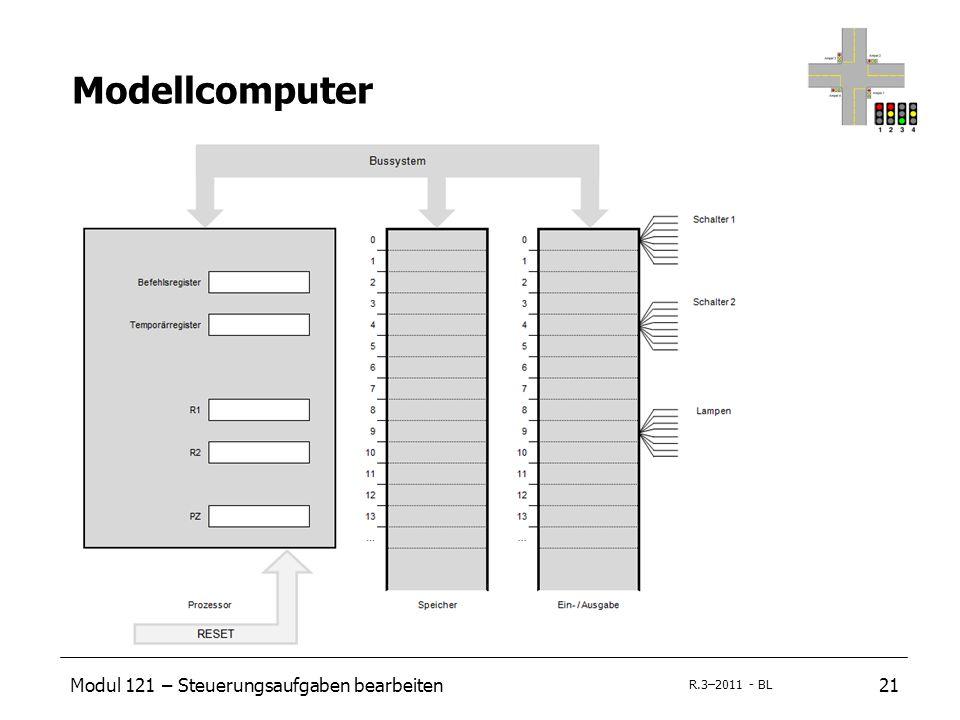 Modul 121 – Steuerungsaufgaben bearbeiten21 R.3–2011 - BL Modellcomputer