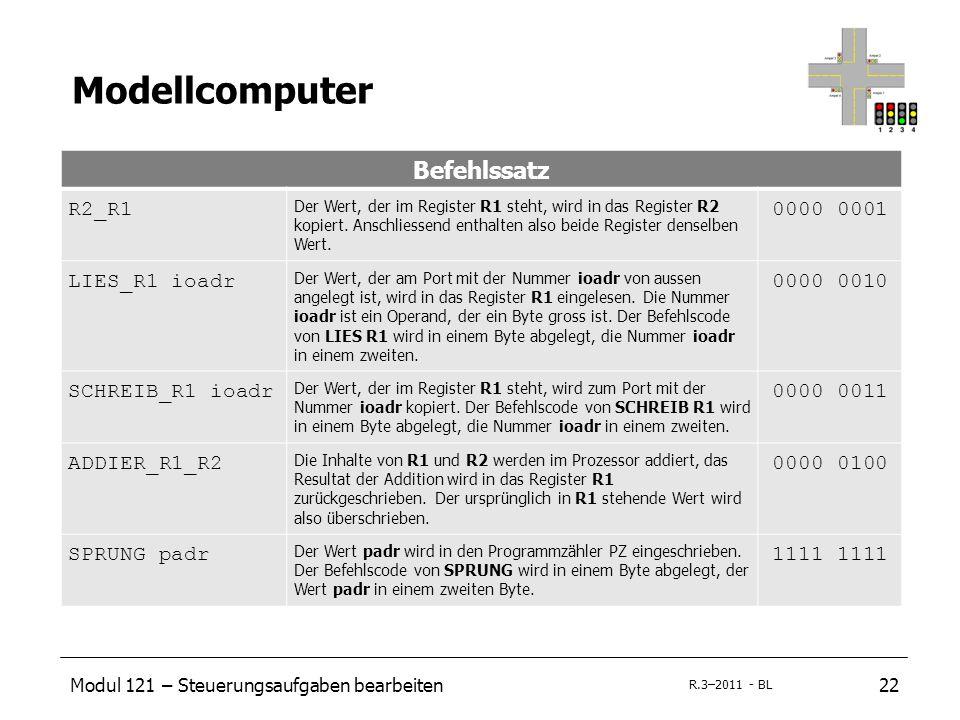 Modul 121 – Steuerungsaufgaben bearbeiten22 R.3–2011 - BL Modellcomputer Befehlssatz R2_R1 Der Wert, der im Register R1 steht, wird in das Register R2