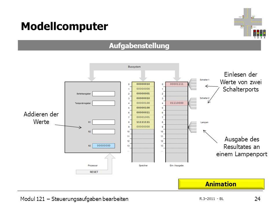 Modul 121 – Steuerungsaufgaben bearbeiten24 R.3–2011 - BL Modellcomputer Aufgabenstellung Einlesen der Werte von zwei Schalterports Addieren der Werte Ausgabe des Resultates an einem Lampenport Animation