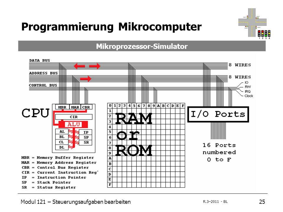Modul 121 – Steuerungsaufgaben bearbeiten25 R.3–2011 - BL Programmierung Mikrocomputer Mikroprozessor-Simulator