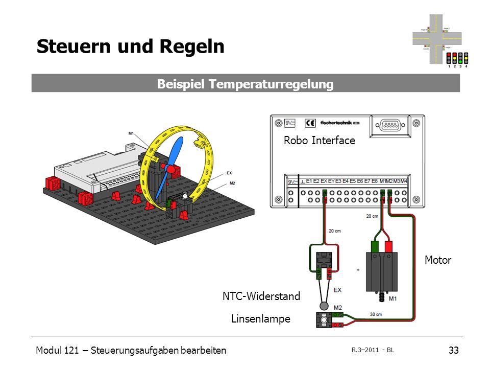 Modul 121 – Steuerungsaufgaben bearbeiten33 R.3–2011 - BL Steuern und Regeln Beispiel Temperaturregelung NTC-Widerstand Linsenlampe Motor Robo Interfa