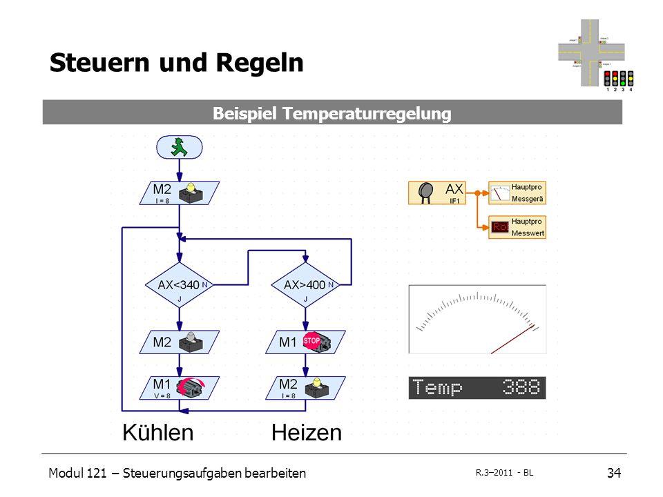Modul 121 – Steuerungsaufgaben bearbeiten34 R.3–2011 - BL Steuern und Regeln Beispiel Temperaturregelung