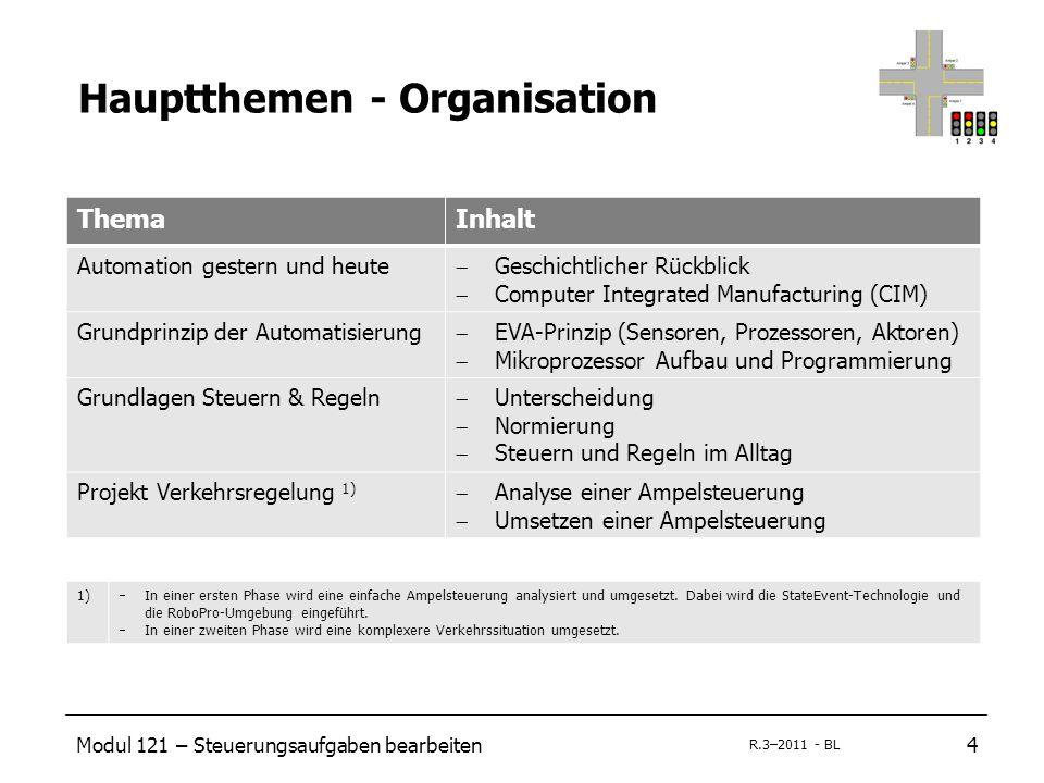 Modul 121 – Steuerungsaufgaben bearbeiten4 R.3–2011 - BL Hauptthemen - Organisation ThemaInhalt Automation gestern und heute  Geschichtlicher Rückbli