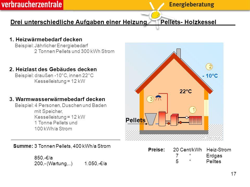 17 Drei unterschiedliche Aufgaben einer HeizungPellets- Holzkessel H.
