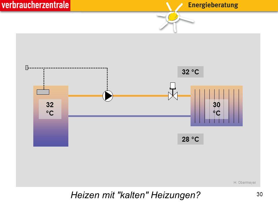 30 32 °C 28 °C 32 °C 30 °C H. Obermeyer Heizen mit kalten Heizungen