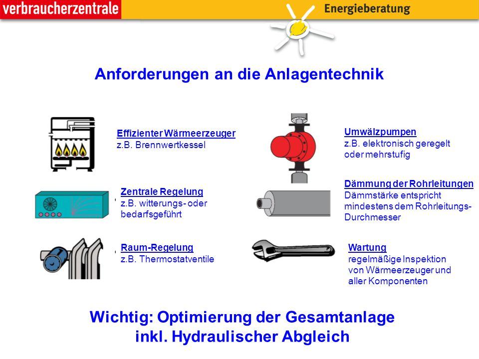 31 Anforderungen an die Anlagentechnik Effizienter Wärmeerzeuger z.B.