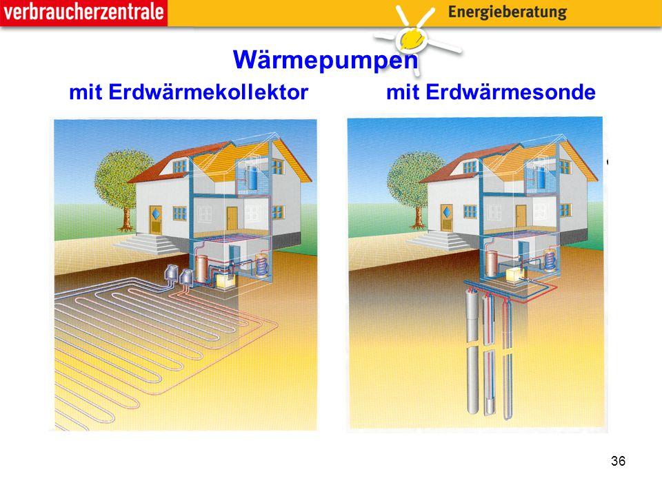 36 Wärmepumpen mit Erdwärmekollektor mit Erdwärmesonde