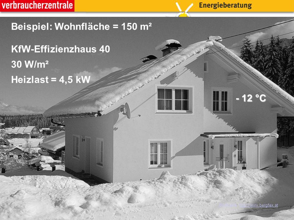 8 Beispiel: Wohnfläche = 150 m² Passivhaus 10 W/m² Heizlast = 1,5 kW - 12 °C Bildquelle: http://www.bergfex.athttp://www.bergfex.at