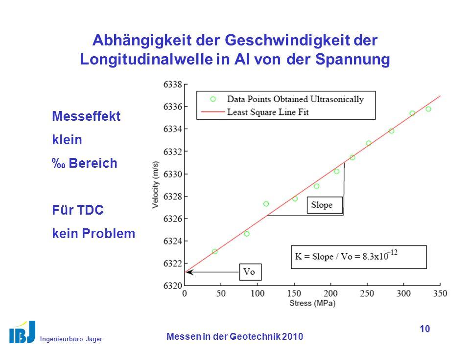 Ingenieurbüro Jäger Messen in der Geotechnik 2010 10 Abhängigkeit der Geschwindigkeit der Longitudinalwelle in Al von der Spannung Messeffekt klein ‰ Bereich Für TDC kein Problem
