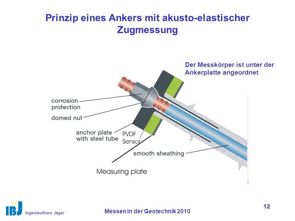 Ingenieurbüro Jäger Messen in der Geotechnik 2010 12 Prinzip eines Ankers mit akusto-elastischer Zugmessung Der Messkörper ist unter der Ankerplatte angeordnet