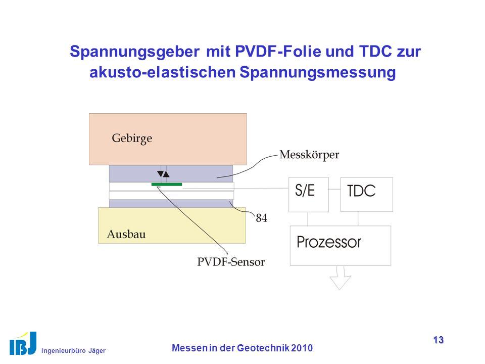 Ingenieurbüro Jäger Messen in der Geotechnik 2010 13 Spannungsgeber mit PVDF-Folie und TDC zur akusto-elastischen Spannungsmessung