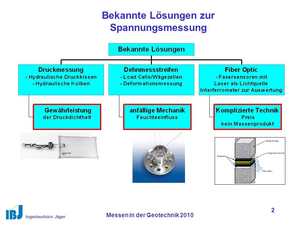 Ingenieurbüro Jäger Messen in der Geotechnik 2010 2 Bekannte Lösungen Bekannte Lösungen zur Spannungsmessung