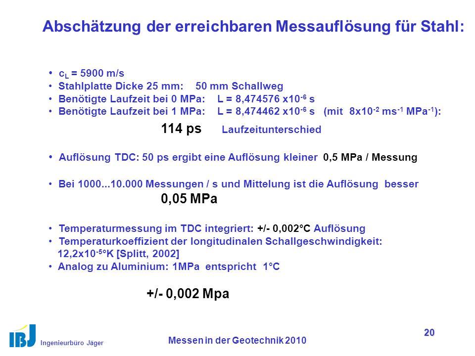 Ingenieurbüro Jäger Messen in der Geotechnik 2010 20 Abschätzung der erreichbaren Messauflösung für Stahl: c L = 5900 m/s Stahlplatte Dicke 25 mm: 50 mm Schallweg Benötigte Laufzeit bei 0 MPa: L = 8,474576 x10 -6 s Benötigte Laufzeit bei 1 MPa: L = 8,474462 x10 -6 s (mit 8x10 -2 ms -1 MPa -1 ): 114 ps Laufzeitunterschied Auflösung TDC: 50 ps ergibt eine Auflösung kleiner 0,5 MPa / Messung Bei 1000...10.000 Messungen / s und Mittelung ist die Auflösung besser 0,05 MPa Temperaturmessung im TDC integriert: +/- 0,002°C Auflösung Temperaturkoeffizient der longitudinalen Schallgeschwindigkeit: 12,2x10 -5 °K [Splitt, 2002] Analog zu Aluminium: 1MPa entspricht 1°C +/- 0,002 Mpa